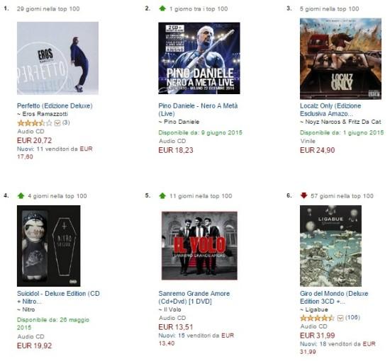 Sanremo Grande Amore CD DVD Amazon