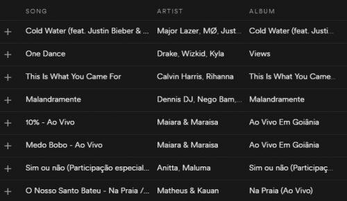 Anitta Maluma Spotify