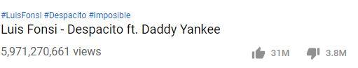 Luis Fonsi e Daddy Yankee seguem bombando com Despacito